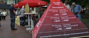 Die Rentenpyramide des Seniorenausschusses Unterelbe der IG Metall in Aktion (Foto: IG Metall)