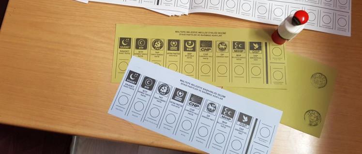 Wo das Kreuzchen gemacht wird, interessiert Erdogan nicht – Hauptsache, er ist am Ende Sieger. (Foto: [url=https://commons.wikimedia.org/wiki/File:2019_%C4%B0stanbul_mayoral_election_ballot_(3).jpg?uselang=de]Sakhalinio[/url])